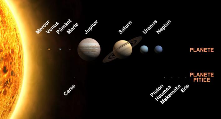 foto: ro.wikipedia.org
