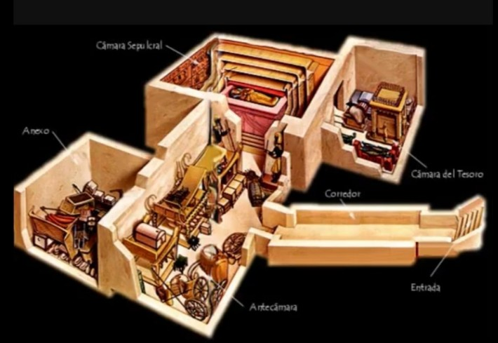 foto: tutankamonncom.weebly.com