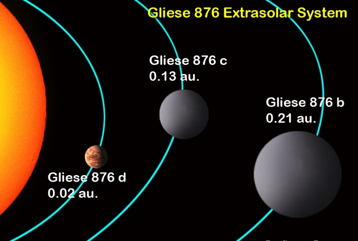 Gliese 876d, Foto: observatorioitaca.blogspot.com