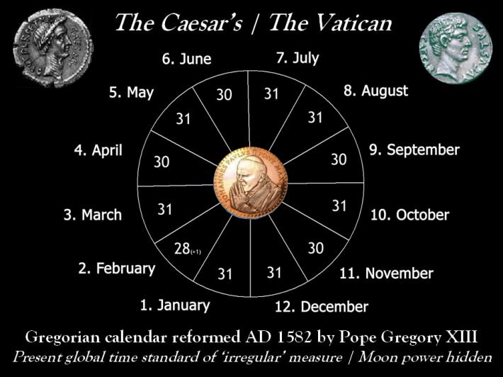 Papa Grigorie al-XIII-le si calendarul gregorian, Foto: infinity-codes.net