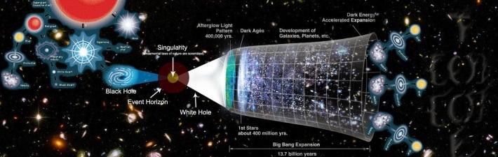 Cronologia Universului, Foto: posunik.wordpress.com