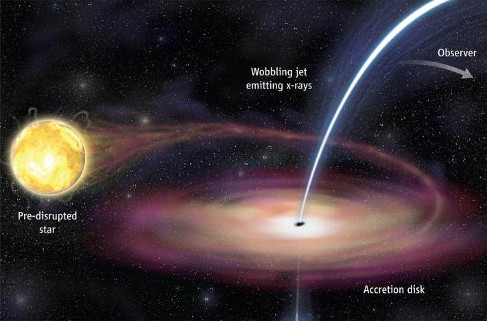 Explorarea gravitatiei unei Gauri Negre, Foto: drericsimon.blogspot.com