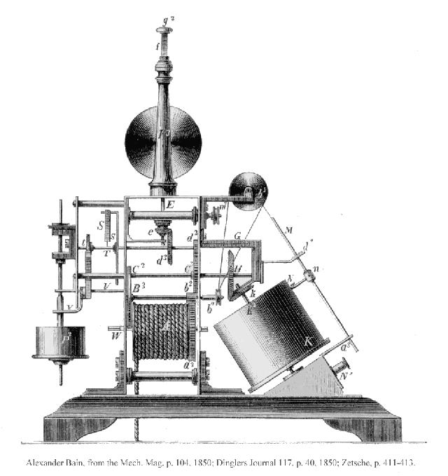 Faxul inventat de Alexander Bain, Foto: en.wikipedia.org