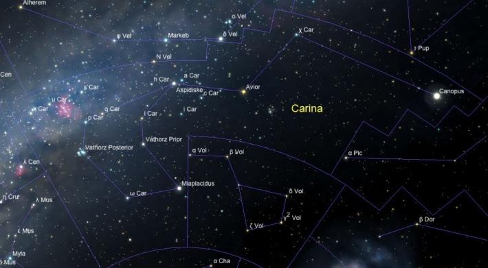 Principalele stele din Constelatia Carina, Foto: asterisk.apod.com