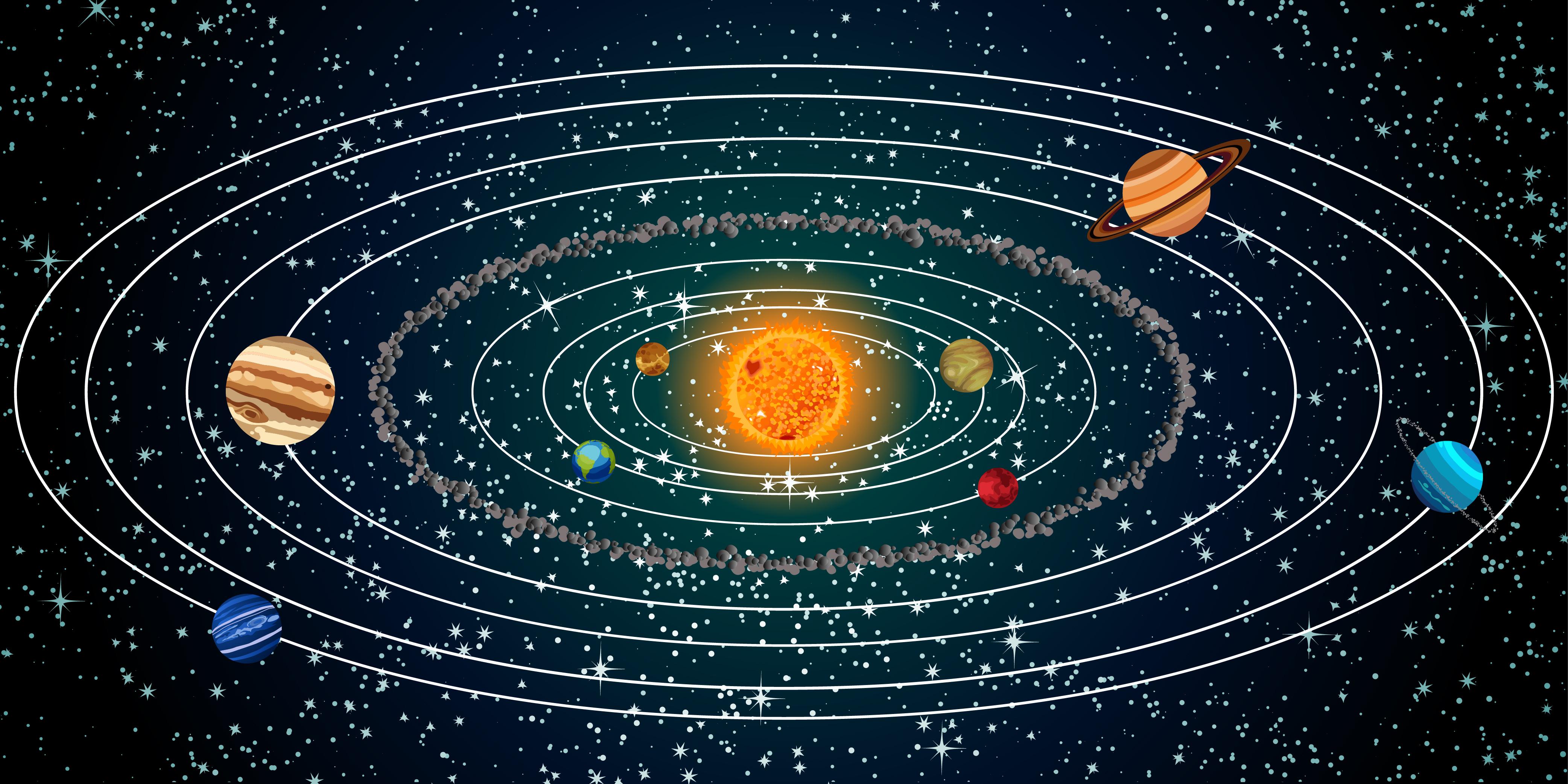 Universul si sistemul solar   Sistemul Solar