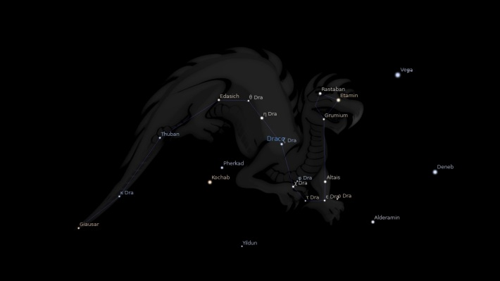 Principalele stele din Constelatia Draco, Foto: astrologyking.com
