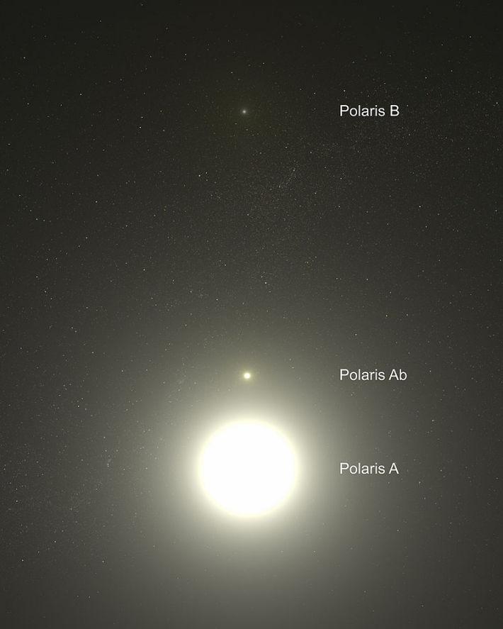 Sistem de stele , Foto: en.wikipedia.org