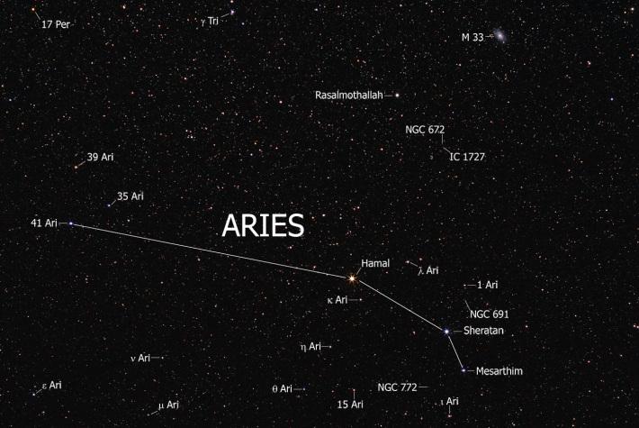 Stelele principala din Constelatia Aries, Foto: astromodelismo.es