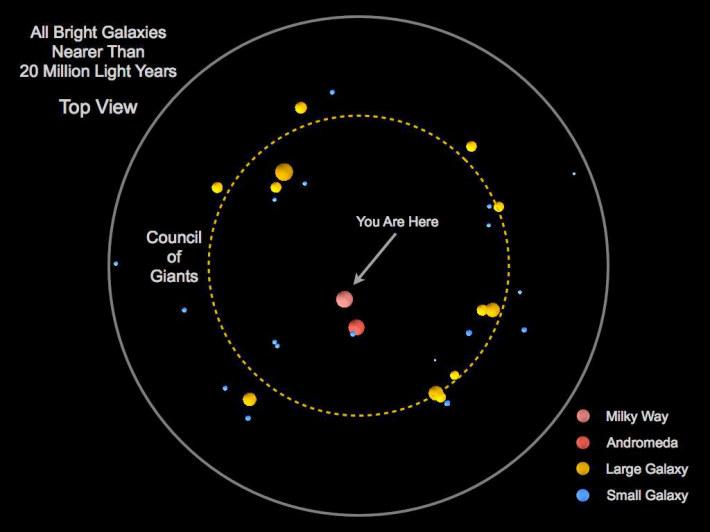 Universul si pozitionarea galaxiei noastre, Foto: scitechdaily.com