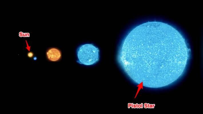 Soarele si Steau Pistol, Foto: kahlich.wordpress.com