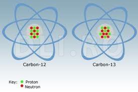Carbon 12, Carbon 13