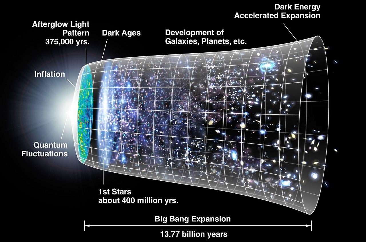 Big Bang1