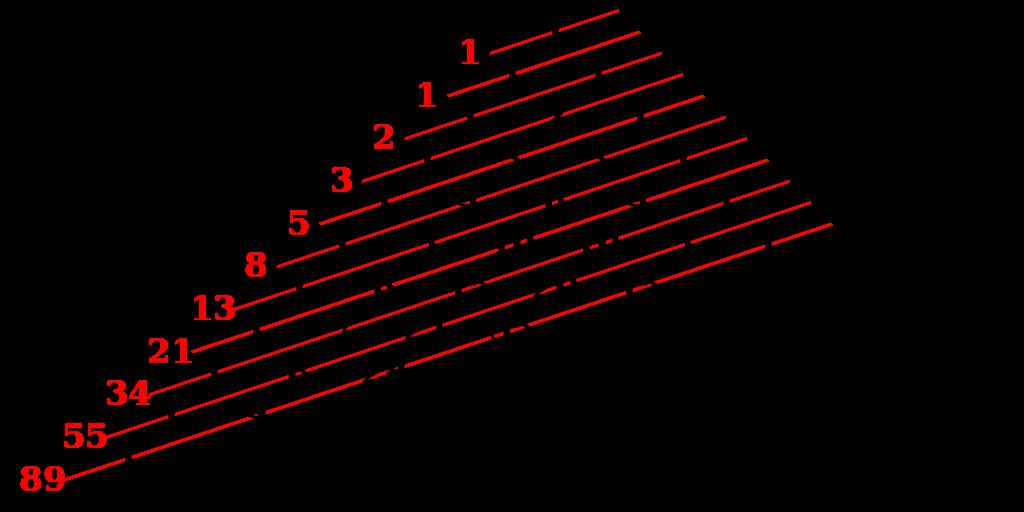 Numarul lui Fibonnaci