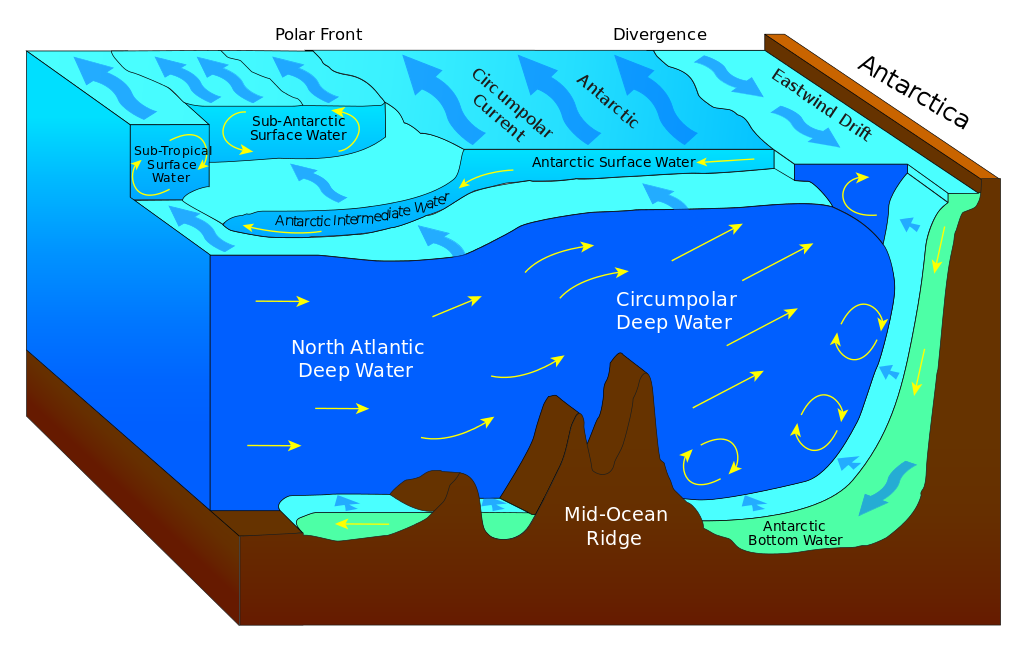 apa dulce sub oceane1