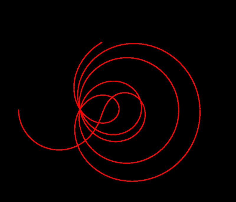 Ipoteza lui Riemann