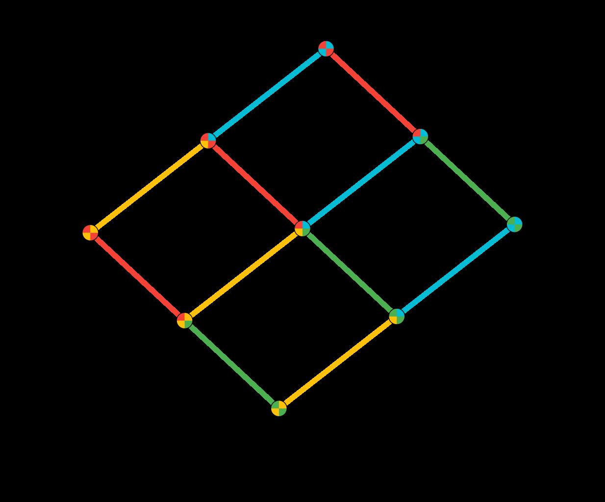 Teorema lui Bayes - reprezentare grafica 2D