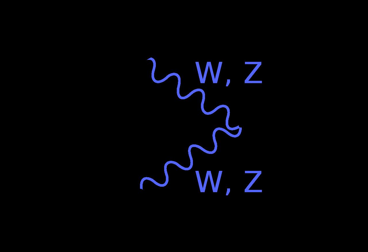 Bosonul Higgs11