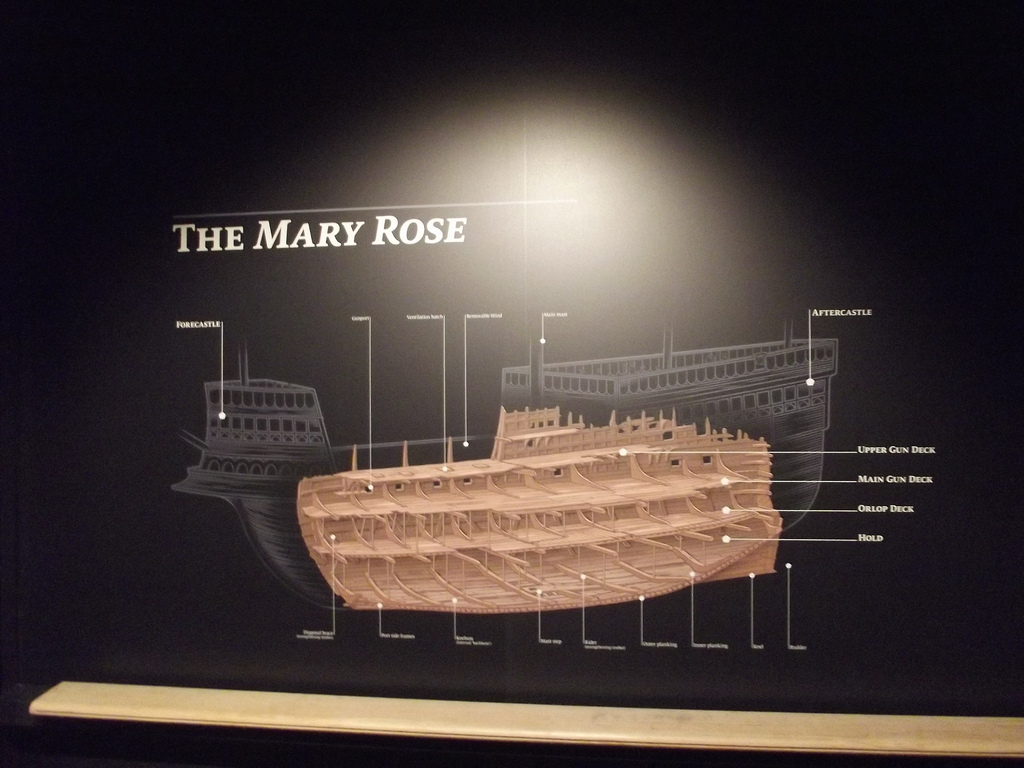 Nava-amiral Mary Rose11