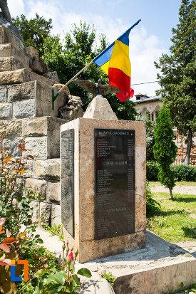 eroi-comemorati-pe-monumentul-eroilor-din-pucioasa-judetul-dambovita.jpg