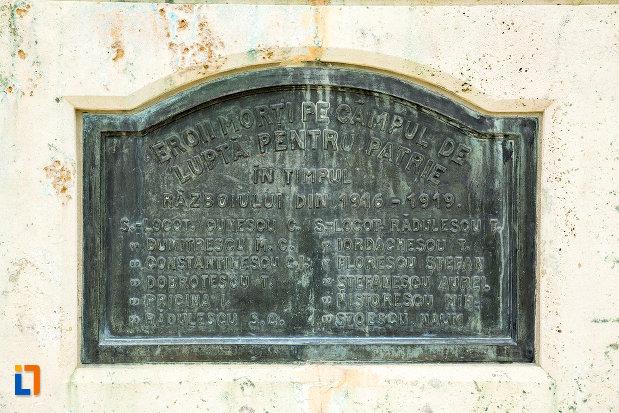 eroi-comemorati-prin-monumentul-eroilor-din-caracal-judetul-olt.jpg