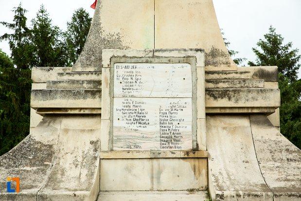 eroi-comemorati-prin-monumentul-independentei-din-corabia-judetul-olt.jpg