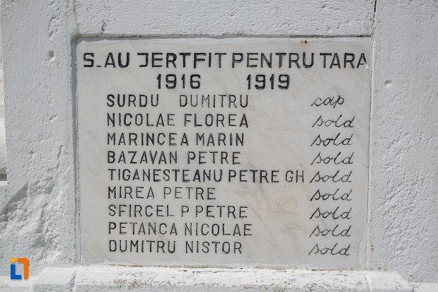 eroii-primului-razboi-mondial-monumentul-eroilor-din-zimnicea-judetul-teleorman.jpg
