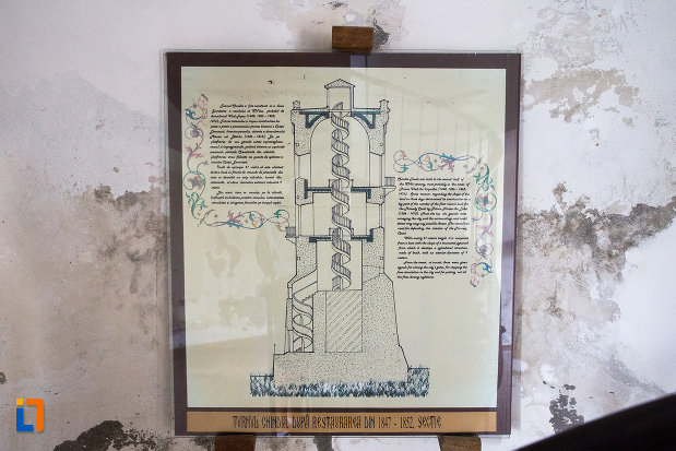 informatii-despre-turnul-chindia-judetul-dambovita.jpg