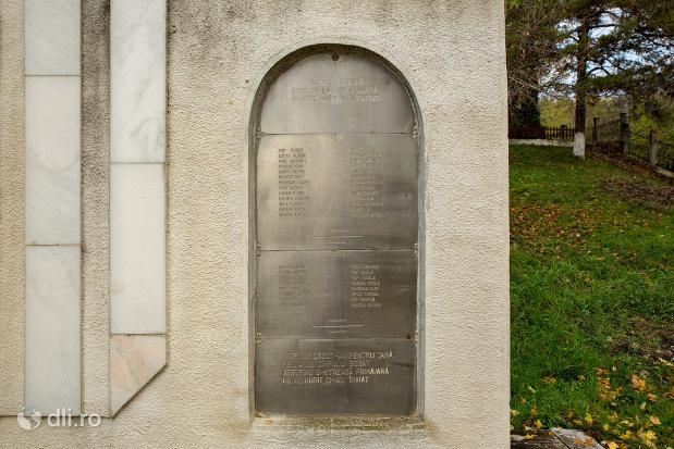 inscriptie-de-pe-monumentul-din-parcul-eroilor-din-salajeni-judetul-salaj.jpg