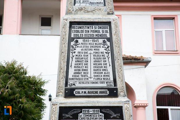 inscriptie-de-pe-monumentul-eroilor-din-codlea-judetul-brasov.jpg