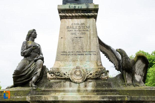 inscriptie-de-pe-monumentul-eroilor-din-primul-razboi-mondial-din-bailesti-judetul-dolj.jpg