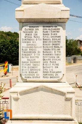 inscriptie-de-pe-monumentul-eroilor-din-stefanesti-judetul-arges.jpg