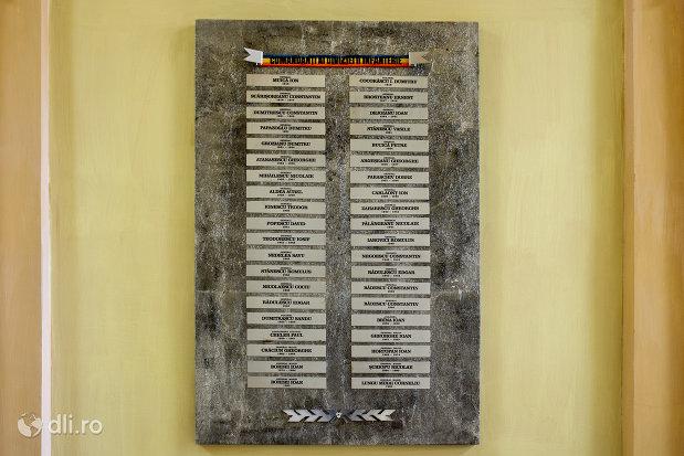 lista-comandanti-muzeul-militar-din-oradea-judetul-bihor.jpg