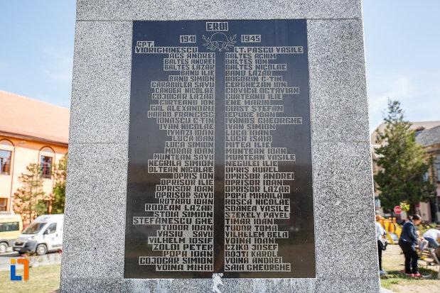 lista-martirilor-de-pe-monumentul-eroilor-din-ocna-sibiului-judetul-sibiu.jpg