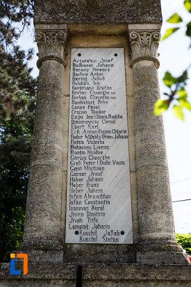 monumentul-eroilor-din-ciacova-judetul-timis-placuta-cu-martiri-cazuti-in-razboi.jpg