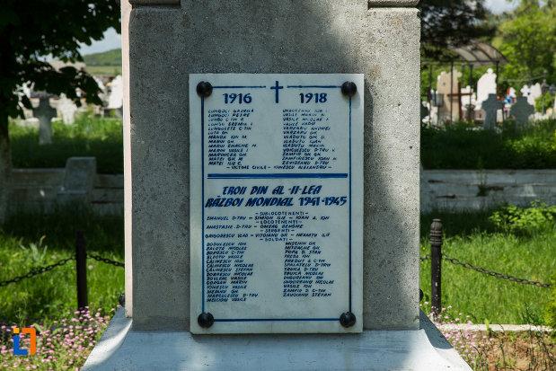 monumentul-eroilor-din-dragasani-judetul-valcea-eroii-cazuti-in-cele-doua-razboaie-mondiale.jpg