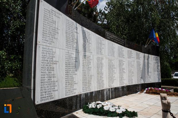 monumentul-eroilor-din-gataia-judetul-timis-lista-eroilor.jpg