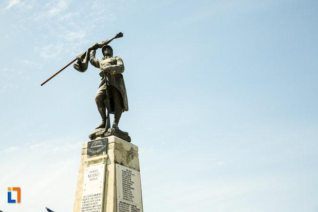 monumentul-eroilor-din-novaci-judetul-gorj-vazut-de-jos.jpg
