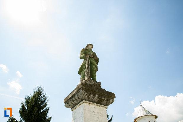 monumentul-eroilor-din-scornicesti-judetul-olt-vazut-de-jos.jpg