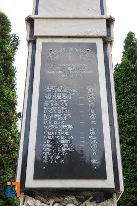monumentul-eroilor-din-vatra-dornei-judetul-suceava-cazuti-in-cel-de-al-doilea-razboi-mondial.jpg