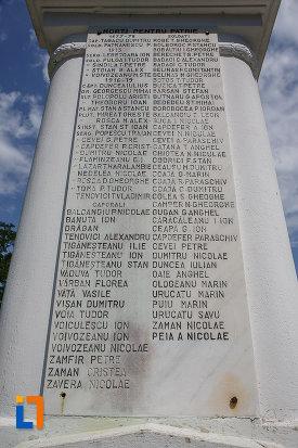 monumentul-eroilor-din-zimnicea-judetul-teleorman-lista-ostasilor-jertfiti.jpg