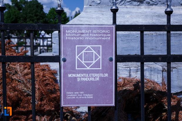 monumentul-eternistilor-si-pandurilor-din-dragasani-judetul-valcea-monument-istoric.jpg