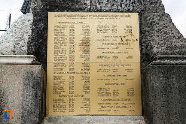 monumentul-independentei-din-ramnicu-valcea-judetul-valcea-informatii-despre-luptele-in-care-au-cazut-victime-eroii-romani.jpg