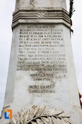 ostasi-cazuti-in-primul-razboi-mondial-monumentul-eroilor-din-moreni-judetul-dambovita.jpg