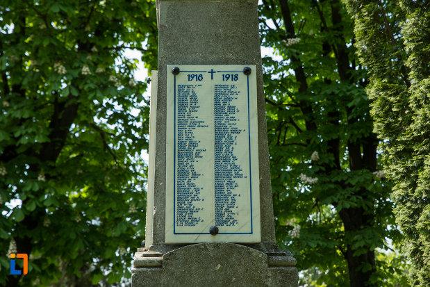 placuta-comemorativa-de-pe-monumentul-eroilor-din-dragasani-judetul-valcea.jpg