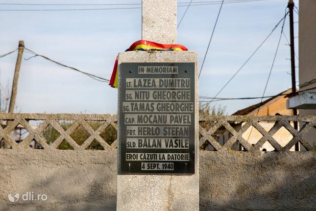 placuta-comemorativa-monumentul-eroilor-cazuti-la-datorie-4-septembrie-1940-din-diosig-judetul-bihor.jpg