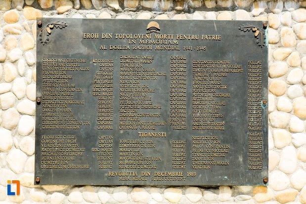 placuta-cu-martiri-monumentul-eroilor-din-topoloveni-judetul-arges.jpg