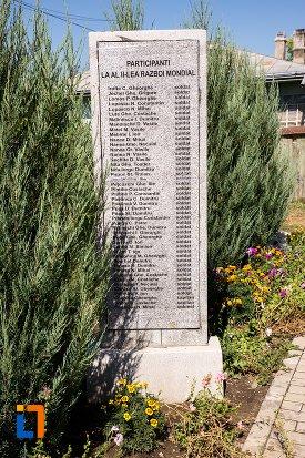 placuta-de-la-monumentul-eroilor-din-stefanesti-judetul-botosani.jpg