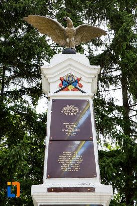 placute-de-la-monumentul-eroilor-din-fieni-judetul-dambovita.jpg