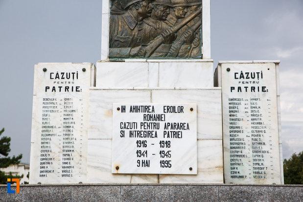 soclul-de-la-monumentul-eroilor-din-babadag-judetul-tulcea.jpg