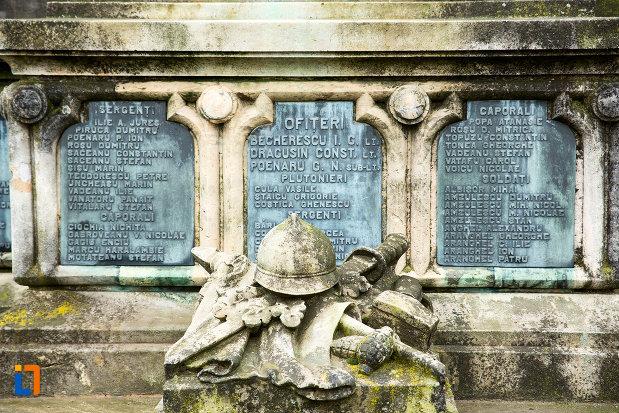 soldati-cazuti-comemorati-prin-monumentul-eroilor-din-primul-razboi-mondial-din-bailesti-judetul-dolj.jpg